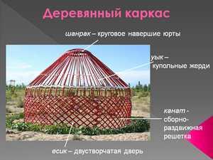 башкирская юрта презентация