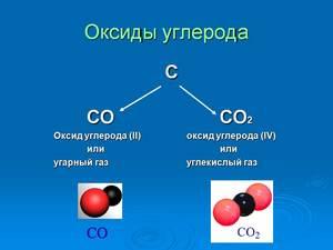 о свойствах оксидов углерода презентация