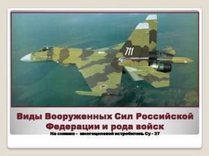 о российской армии презентация
